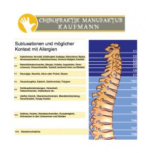 Chiropraktiker Ralf Kaufmann aus Mannheim informiert über den Kontext von Allergien und Wirbelsäule